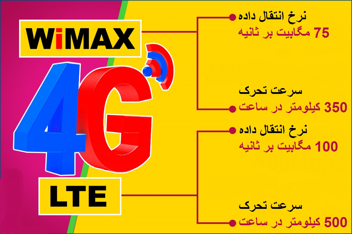 وایمکس-در-مقابل-LTE-بررسی-فناوری-های-شبکه-نسل-چهارم-4G