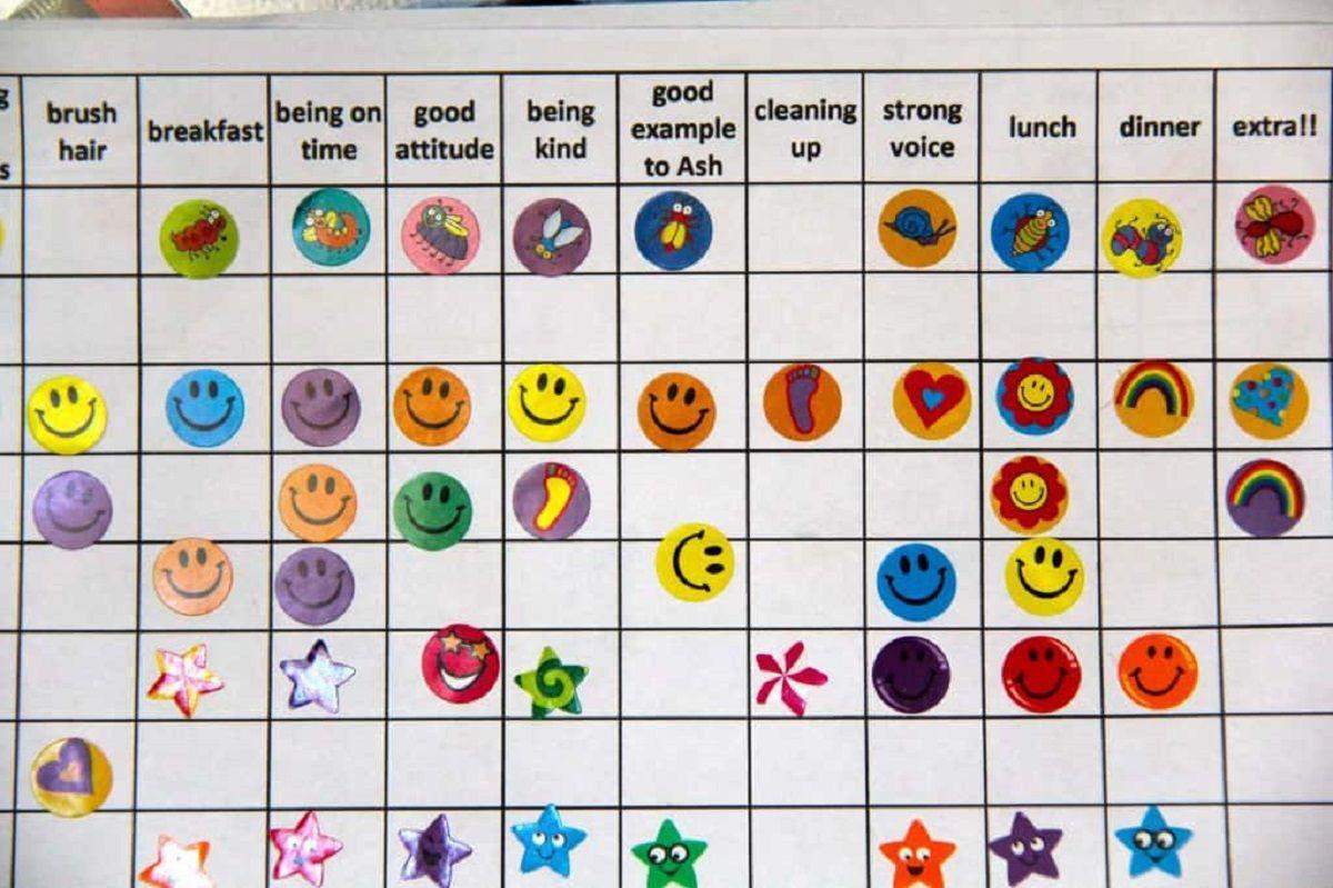نحوه-ایجاد-عادات-خوب-در-کودکان