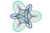 هندسه اقلیدسی و هندسه كاواليري