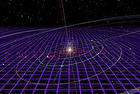 هندسه فضایی