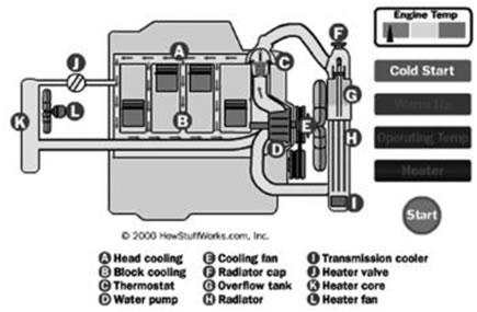 سیستم انتقال قدرت