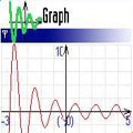 Graph Y=F(x)