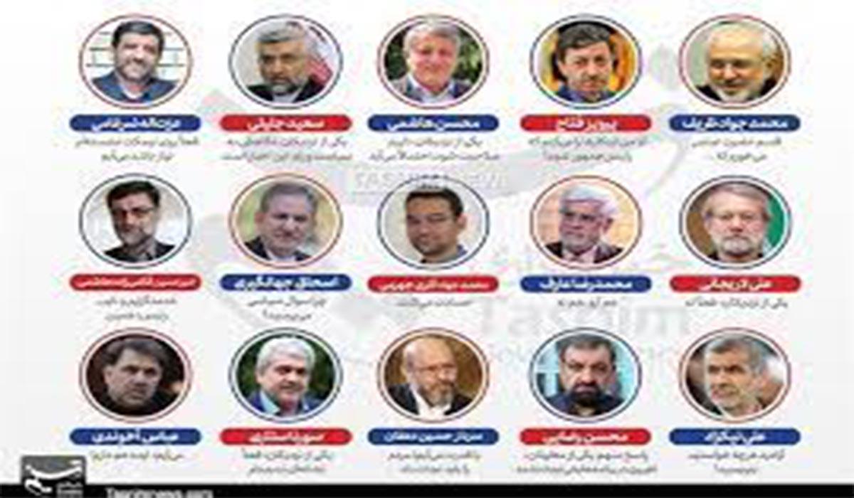 اصلاحطلبان و اصولگرایان در میدان یارکشی انتخابات!