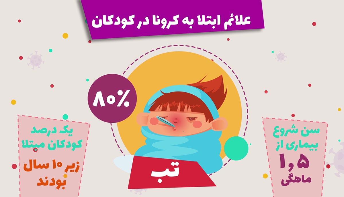 علائم ابتلا به کرونا در کودکان