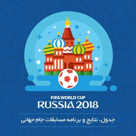 جدول، نتایج و برنامه مسابقات جام جهانی 2018 روسیه/مرحله حذفی