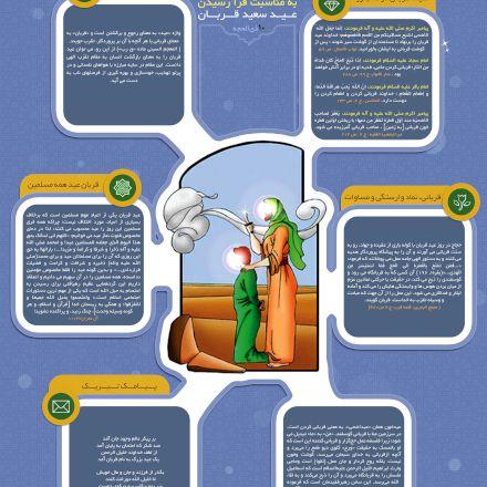 اینفوگرافی عید قربان