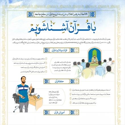 اینفوگرافی با قرآن آشنا شویم