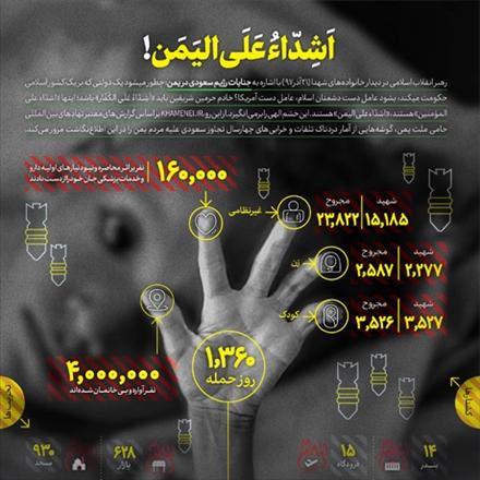 اینفوگرافی اشداء علی الیمن!