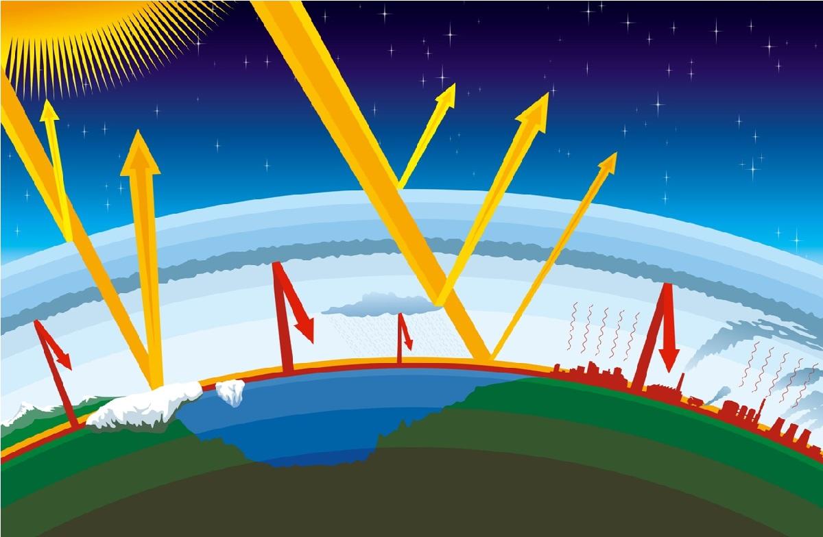 در سال جهش تولید مراقب افزایش انتشار گازهای گلخانهای باشیم