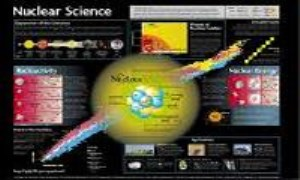 فیزیك هستهای