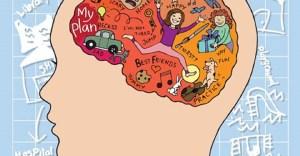 رشد ذهنی و عقلی جوان