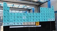 لیست عناصر رادیواکتیو