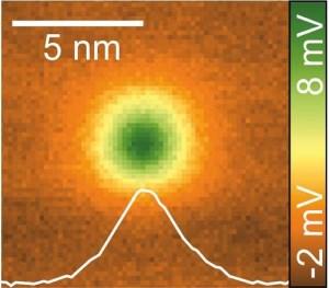 روش میکروسکوپی سه بعدی با وضوح بسیار بالا برای میدانهای الکتریکی