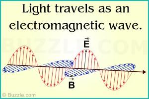 نور چگونه در فضا و دیگر محیطهای واسط حرکت میکند؟