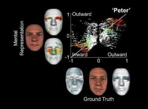 مدل سازی سه بعدی اطلاعات هویتی چهره