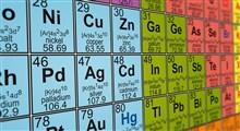 جدول تناوبی با جرم اتمی همراه با بار عناصر