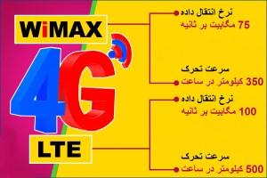 وایمکس در مقابل LTE: بررسی فناوریهای شبکه نسل چهارم (4G) 