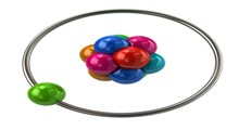 ساختار و بار مؤثر هسته اتم