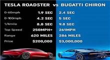 مقایسه سه خودرو لوکس و بروز جهانی