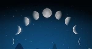 ماه های حرام در دین اسلام کدام اند؟