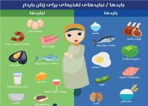 در دوران بارداری چه غذاهایی نخوریم؟