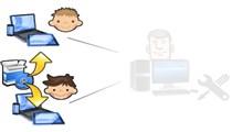 چگونگی تنظیم ابزار کنترل والدین در ویندوز ۷