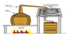 چگونه میتوان اتانول (برای سوخت) ساخت – قسمت دوم