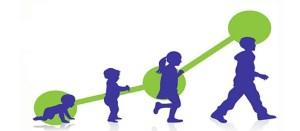 موانع و راهکارهای تربیت مهارت محور در جامعه و خانواده