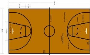 بسکتبال ؛ یک بازی سریع گام داخل سالن
