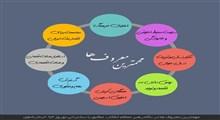 شاه کلید جامعه سازی دینی در خطبه فدکیه(بخش دوم)