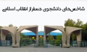 شاخصهای دانشجوی همطراز انقلاب اسلامی
