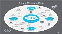 محاسبات لبه (Edge Computing)