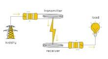 انتقال برق بدون سیم