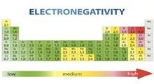توضیح نظریه ابر الکترونی و نمودار الکترونگاتیوی عناصر