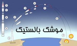 یک موشک بالستیک چگونه کار می کند؟ (1)