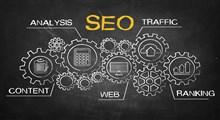 سئو سایت چیست؟ چرا به خدمات سئو سایت نیاز داریم؟