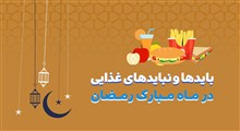 توصیه های غذایی در ماه مبارک رمضان | موشن گرافیک