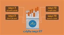اینفوموشن | مالیات سیگار در ایران چقدر است؟