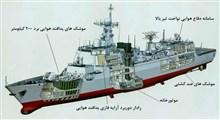 ویژگیهای ناو جنگی ۱۵۰ متری ایرانی