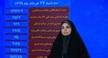 کرونا در ایران| ۱۲۵ فوتی جدید در کشور / ۱۱۷ شهرستان در وضعیت قرمز