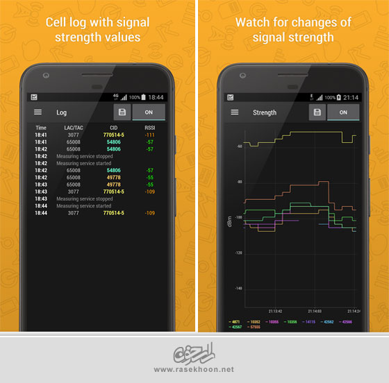 Cell Signal Monitor