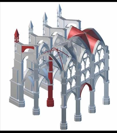 مذاهب و کلیساها در قرون وسطی