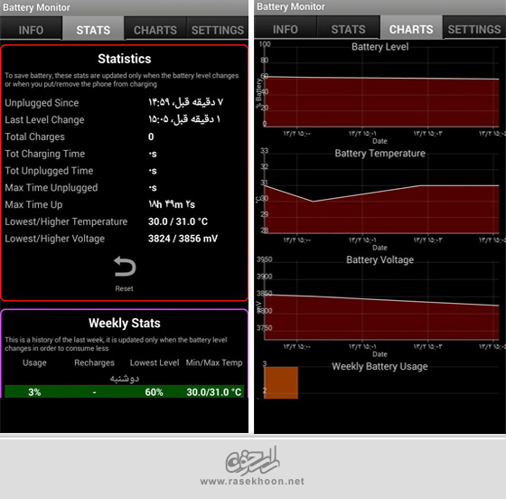 Battery Monitoring App User Interface : Battery monitor راسخون