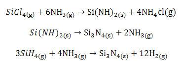 مواد خام مورد استفاده در صنعت سرامیک (5)