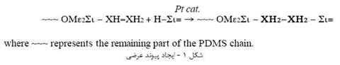 سیلیکون ( silicone ) در تولید قالب (2)