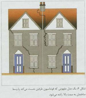 تِرِک در ساختمان هاي کوتاه  5