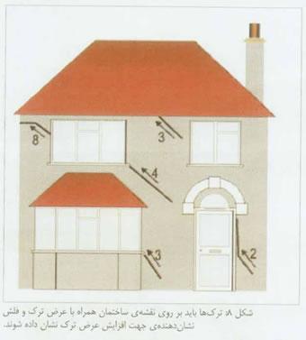 تِرِک در ساختمان هاي کوتاه  7