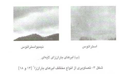 اسرار و معجزات علمي قرآن در مورد آب و آبشناسي (1)