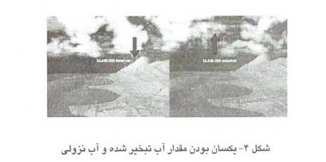 اسرار و معجزات علمي قرآن در مورد آب و آبشناسي (2)