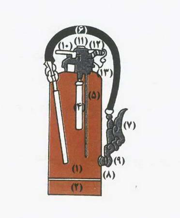 مبانی آتش نشانی ( خاموش کننده های دستی )